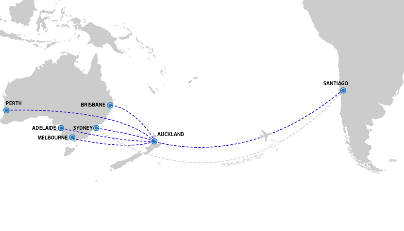 LATAM Flight Paths
